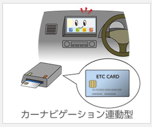 カーナビゲーション連動型ETC2.0車載器