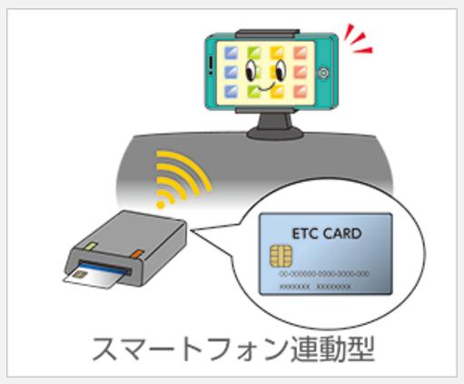 スマートフォン連動型ETC2.0車載器