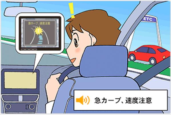 安全運転支援